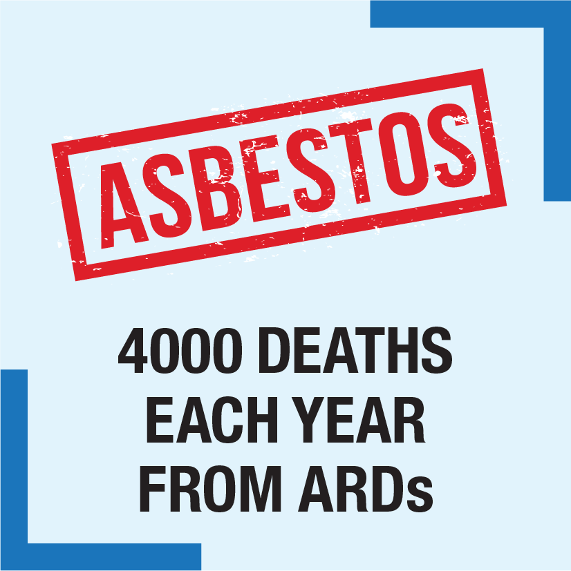 4000 deaths each year from asbestos related disease