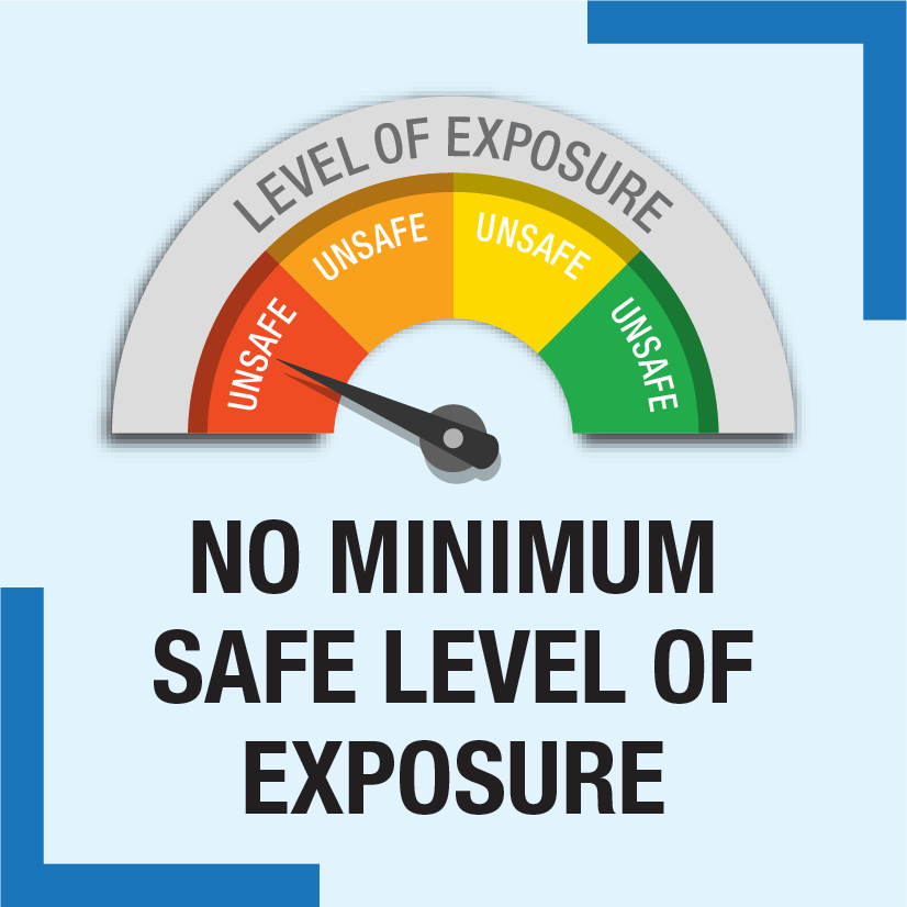 no minimum safe level of exposure