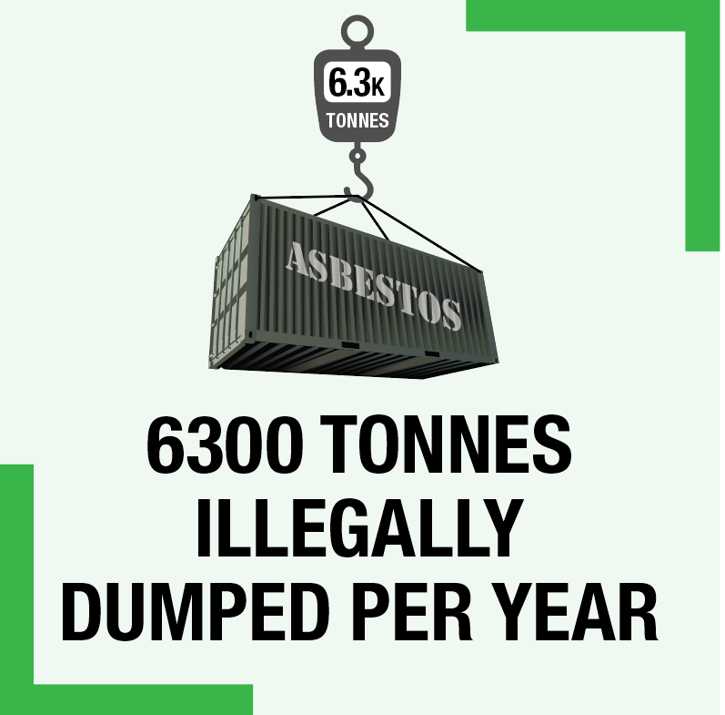 6300 tonnes of asbestos illegally dumped each year